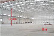 浦星公路-单层层高14米仓库2.6万平米出租
