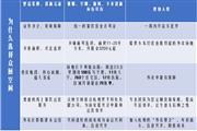 西湖区黄姑山路多旺铺招租(无中介、转让费)适合外卖,设备齐全