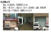 中山路新百附近黄金商圈 商业街店铺695平米