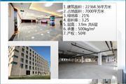 天津自贸区办公仓库综合大楼出租