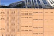 朝阳常营商圈甲级办公楼招租2000平米
