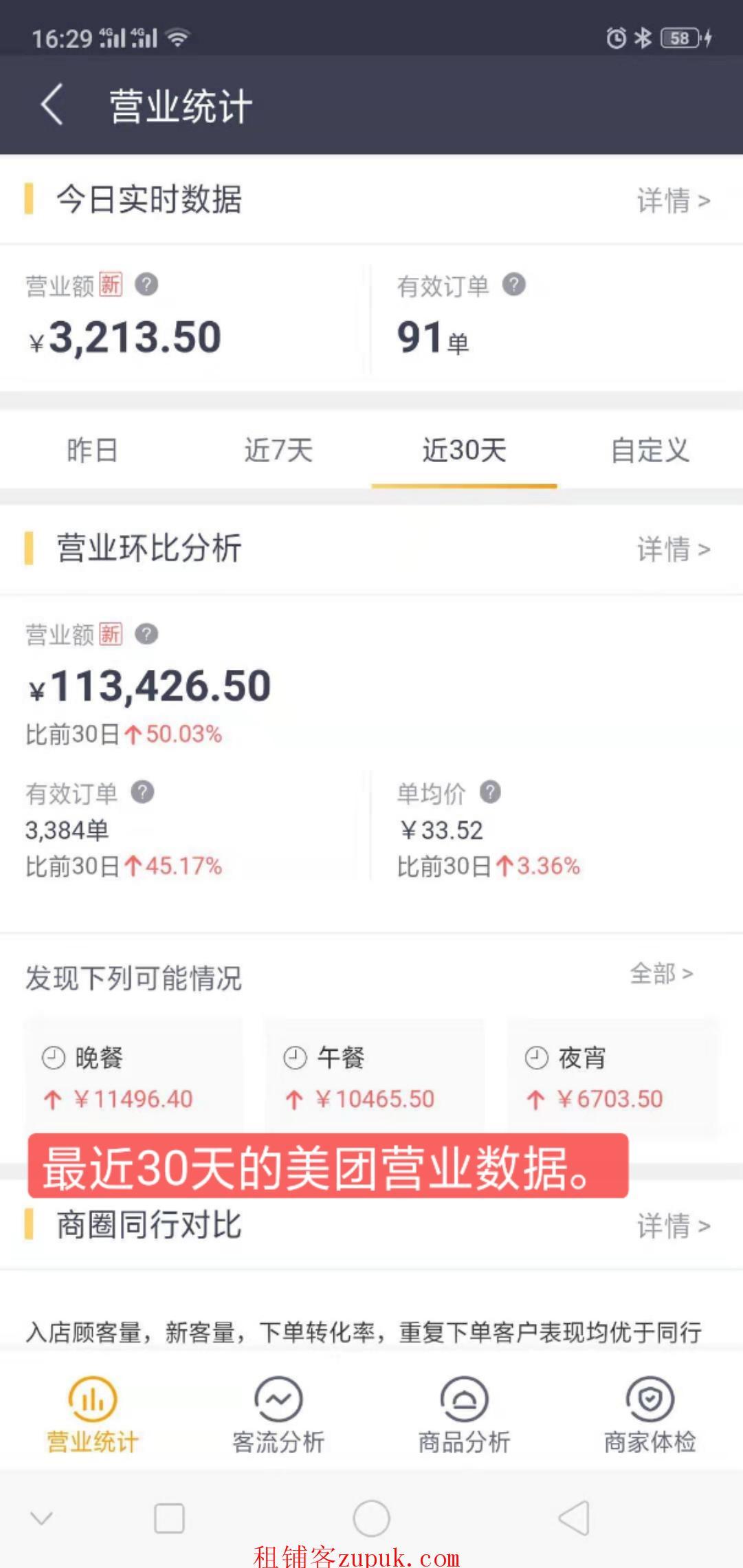 金阳会展城年利润60万海鲜粥店火爆生意转让